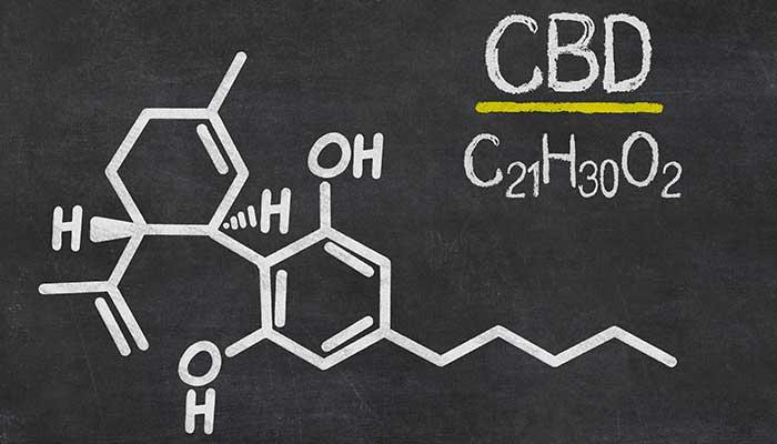 cbd-kannabidiol